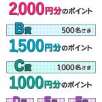 《期間限定》メルカリに出品すると100円+抽選で2000円もらえる