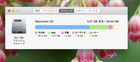 MacBookAir ストレージの使用率