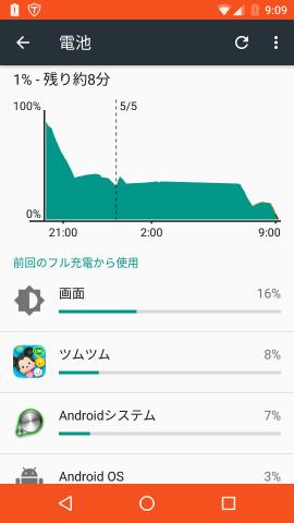 バッテリー交換後の持続時間