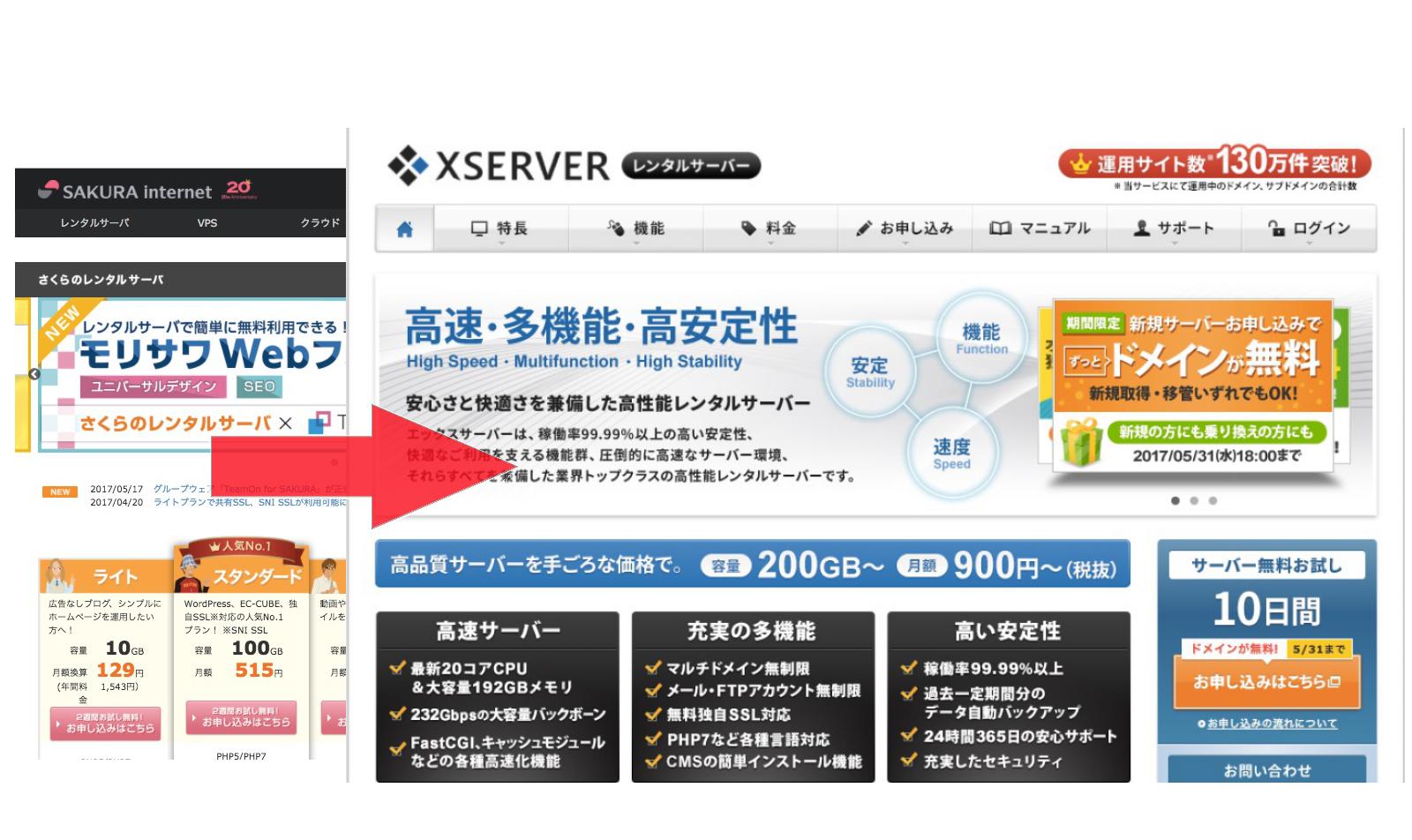 ブログをさくらサーバーからエックスサーバーに移転!やり方と反省点