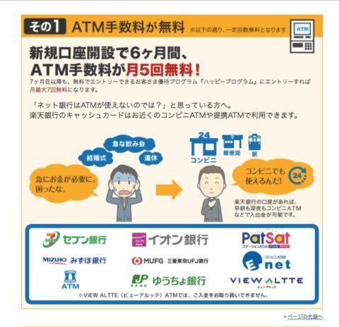 楽天銀行 ATM手数料無料
