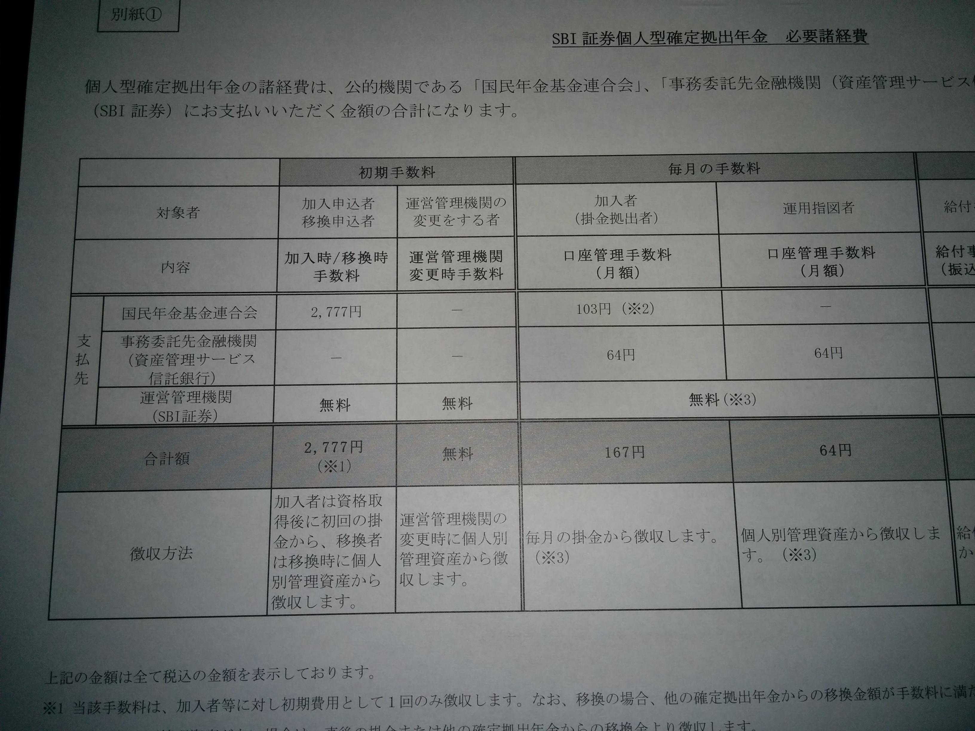 SBI証券iDeCo手数料