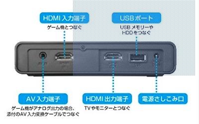 I-O DATA HDMI キャプチャーボード パソコン不要 Nintendo Switch 動作確認済 フルHD SDカード/HDD保存 GV-HDREC 接続