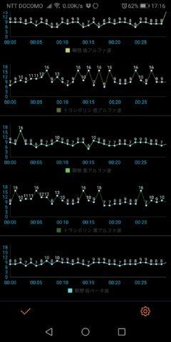 基礎脳波検出